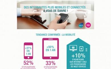 actu alternate-web enquete les français face à email