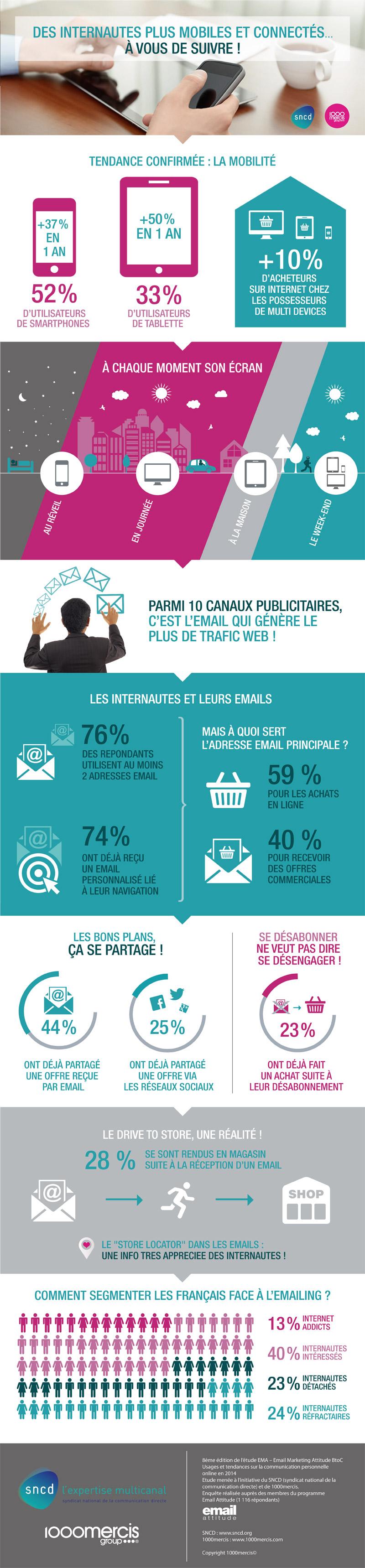 infographie_SNCD_v4